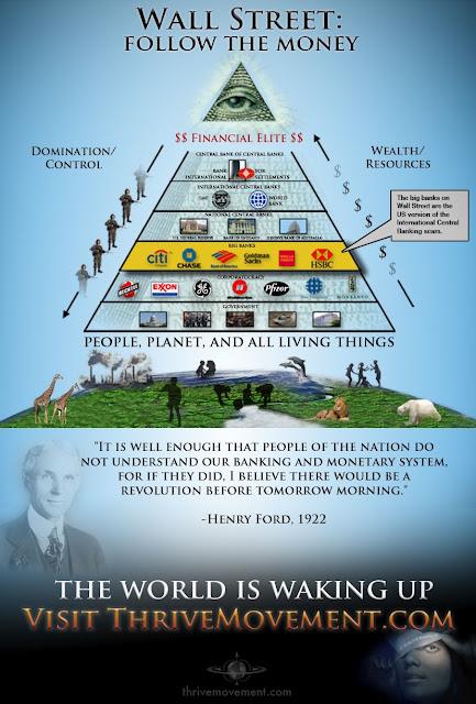 Процветание - готова ли к нему Земля?